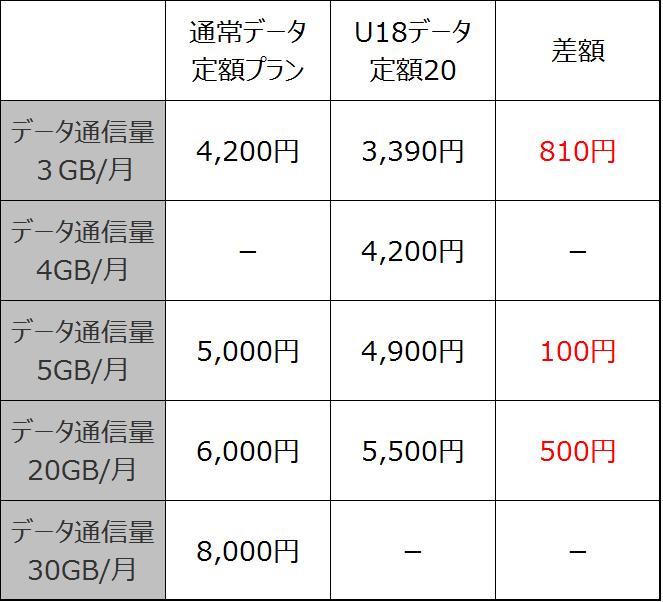 f:id:enushi1993:20170115153422p:plain