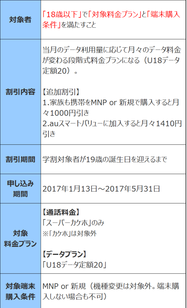 f:id:enushi1993:20170121151552p:plain
