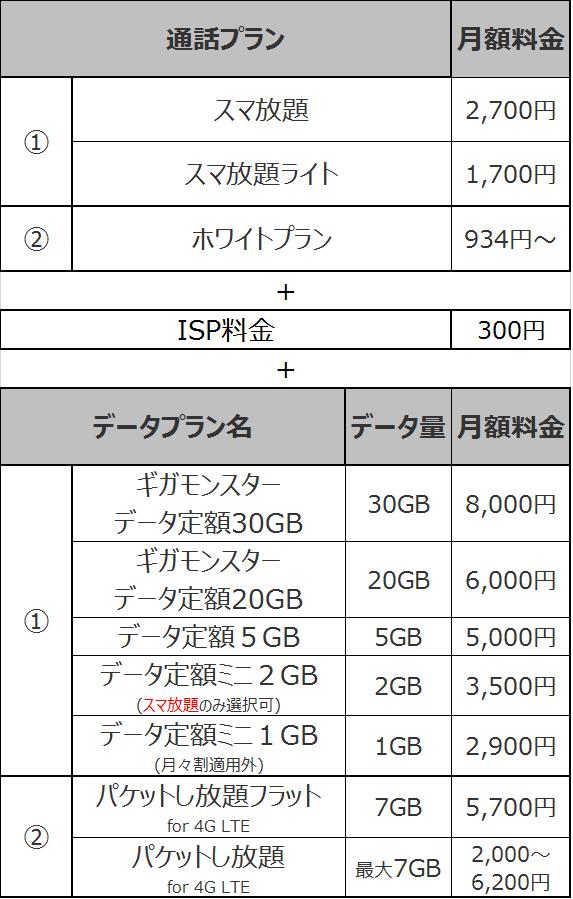 f:id:enushi1993:20170121154957p:plain