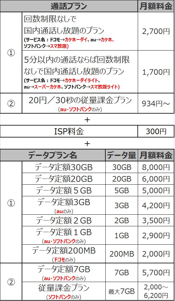 f:id:enushi1993:20170122182252p:plain