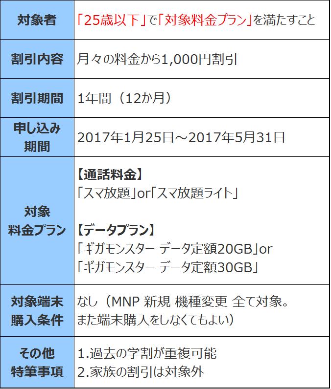 f:id:enushi1993:20170123235154p:plain