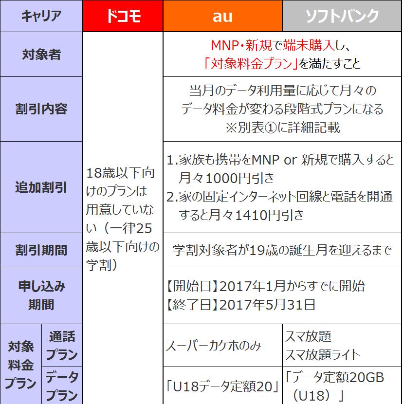 f:id:enushi1993:20170124000859p:plain