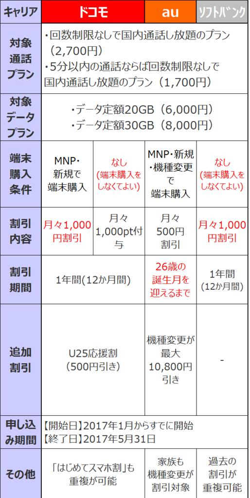 f:id:enushi1993:20170124000921p:plain