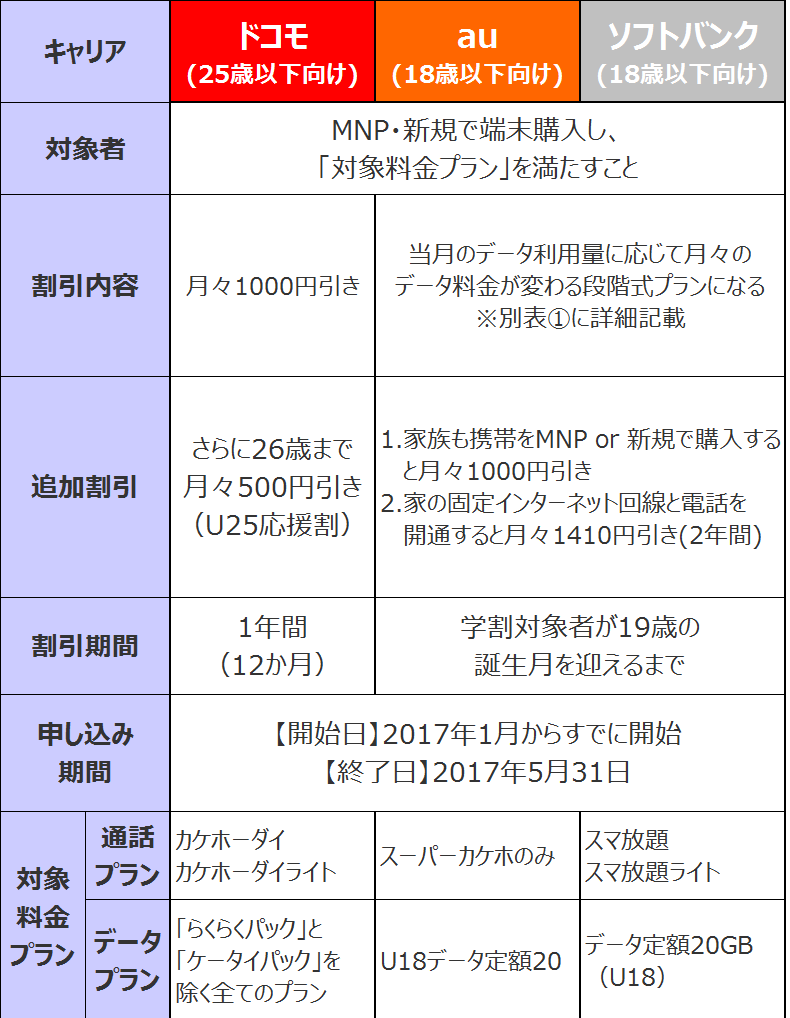 f:id:enushi1993:20170129001352p:plain