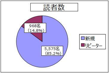 f:id:enushi1993:20180506182948p:plain